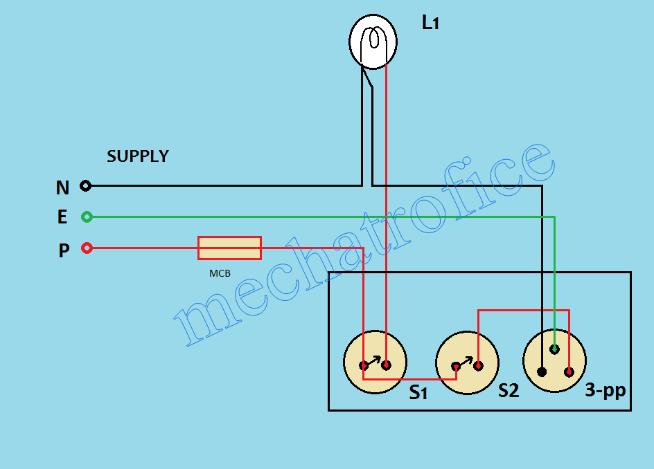 Switch box wiring diameter | DELIXI